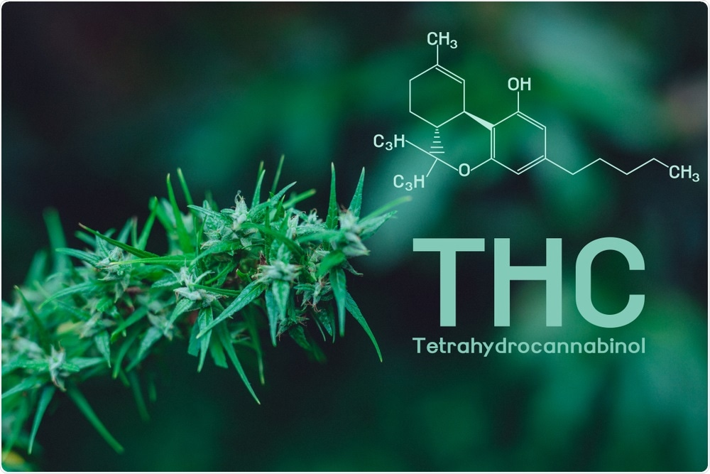 Is cannabis deficiency making you sick