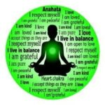 Healing the heart chakra with Cannabis